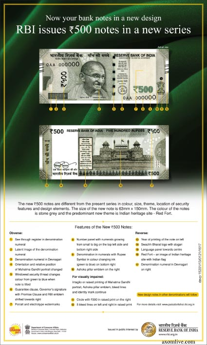 Indian New Official five hundred rupee